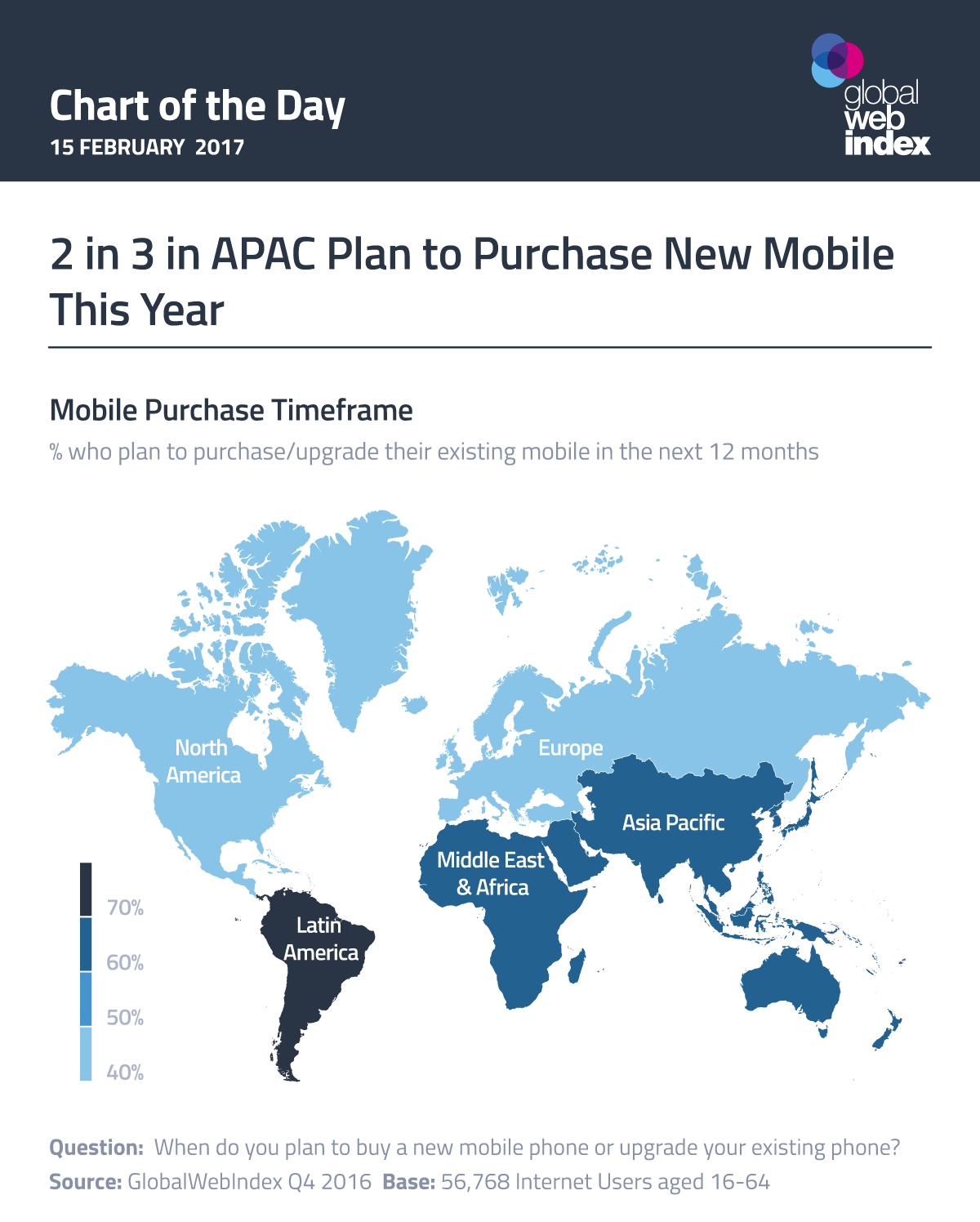 2 in 3 in APAC Plan to Purchase New Mobile This Year