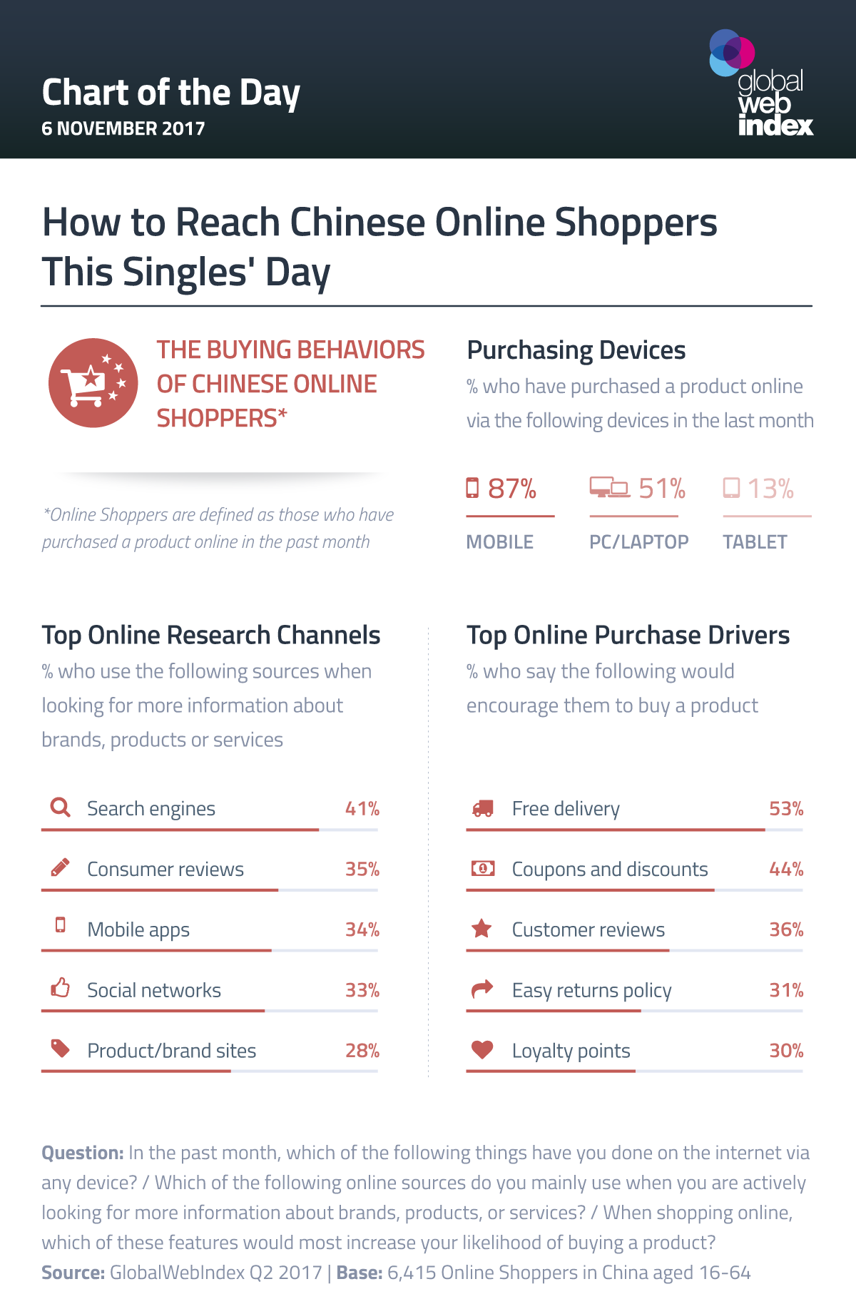 How to Reach Chinese Online Shoppers This Singles' Day