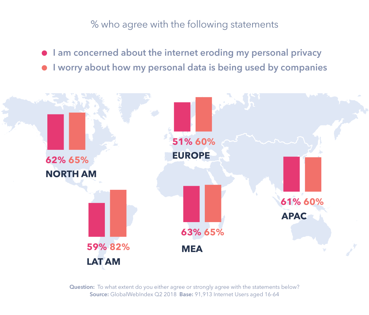 Rethinking Trust In A New Era Of Data Privacy Gwi