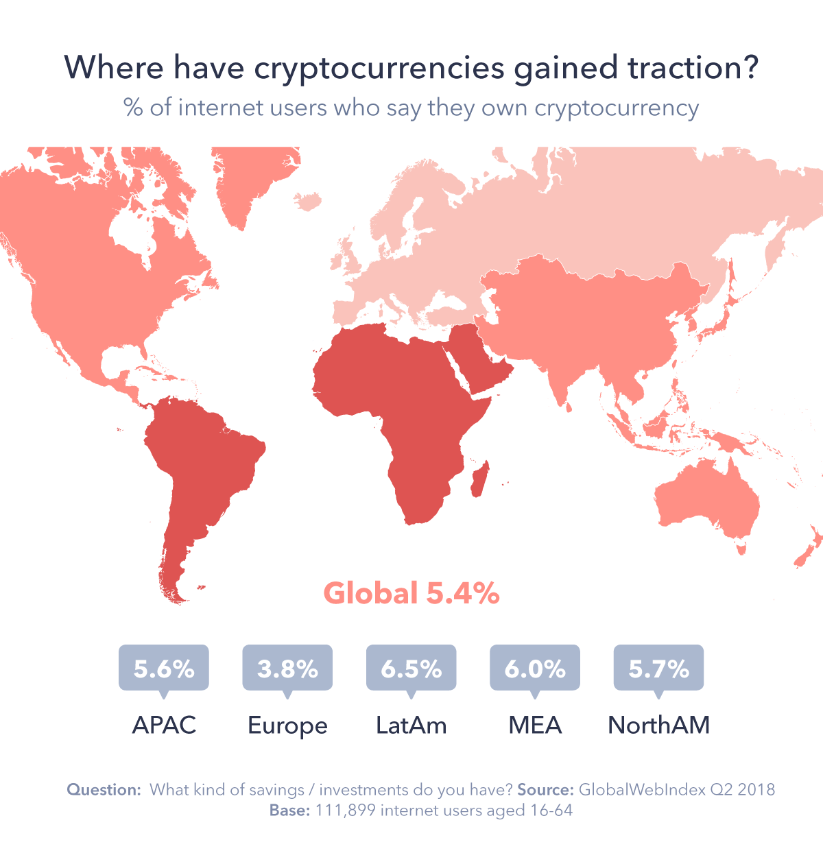 how many cryptocurrency users are there in the world