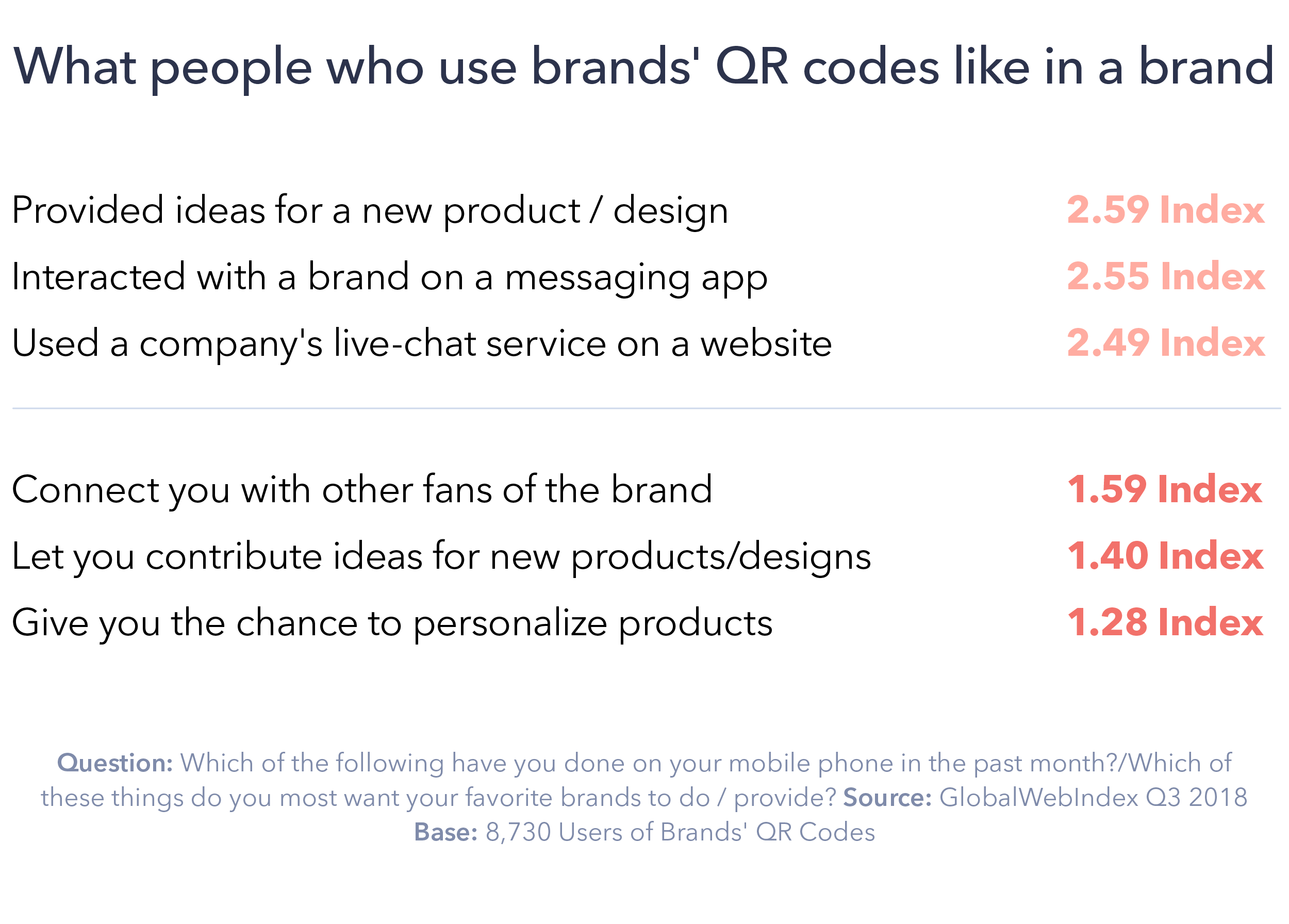 are qr codes dead 2019