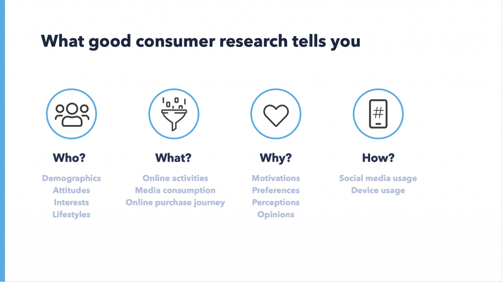 What good consumer research tells you.