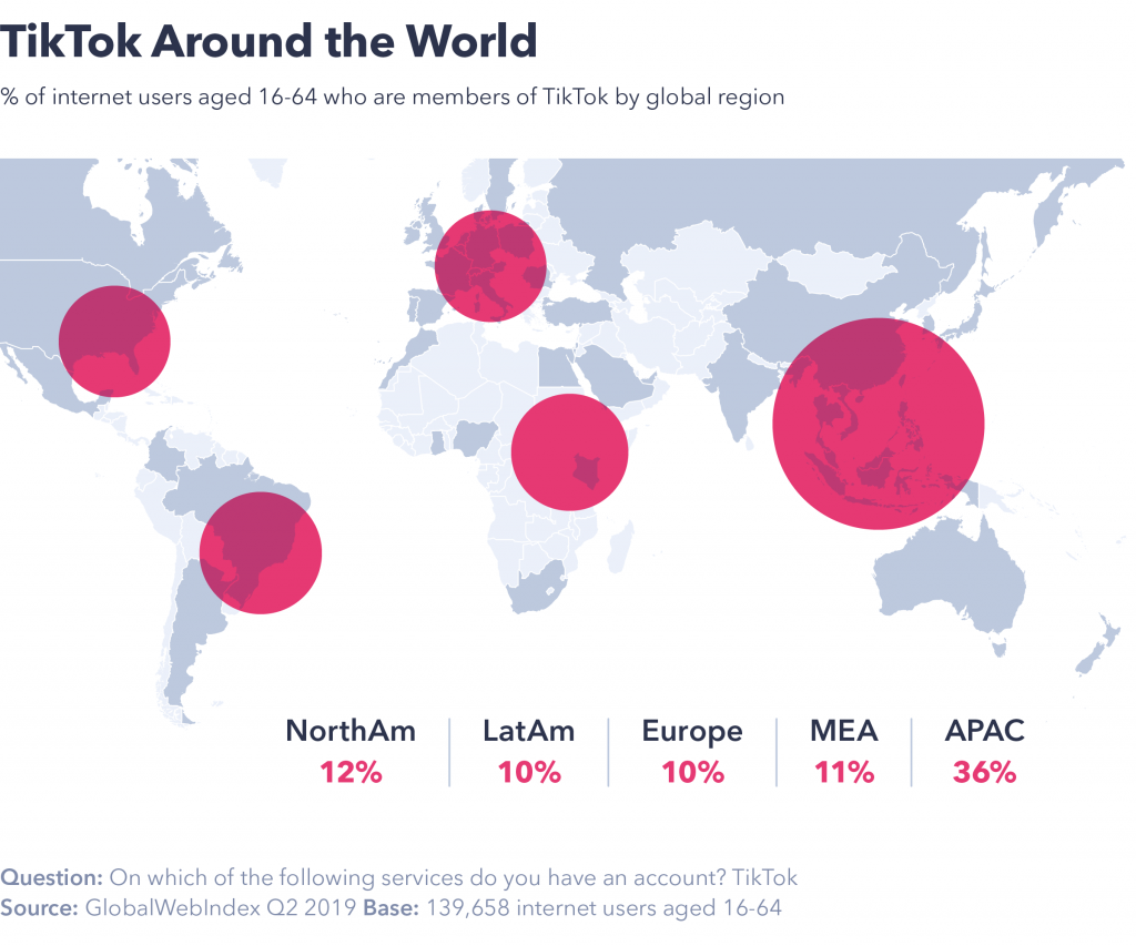 TikTok around the world