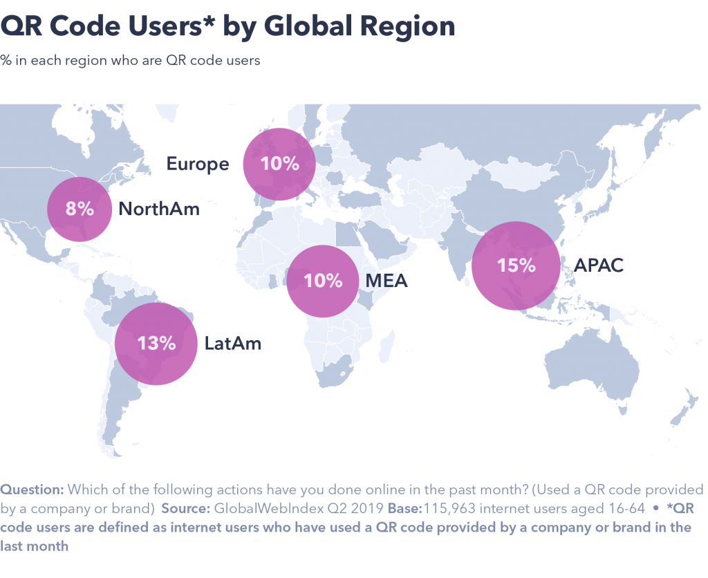 QR code users by region