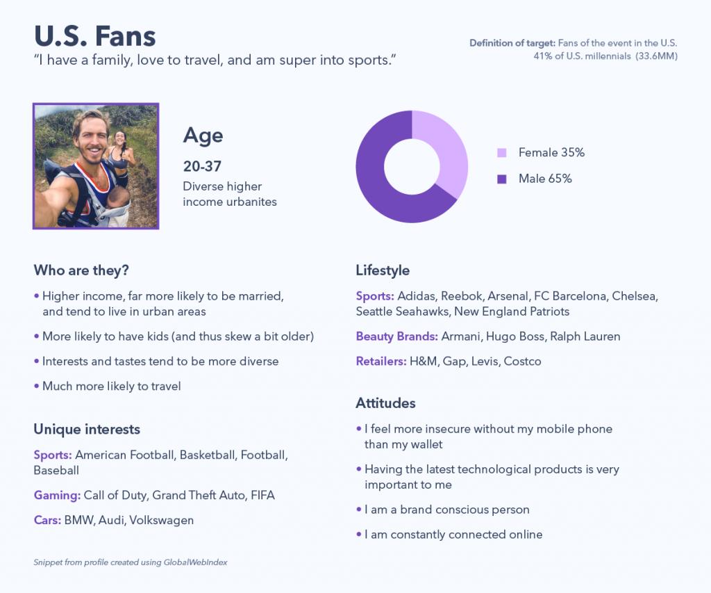 U.S fans