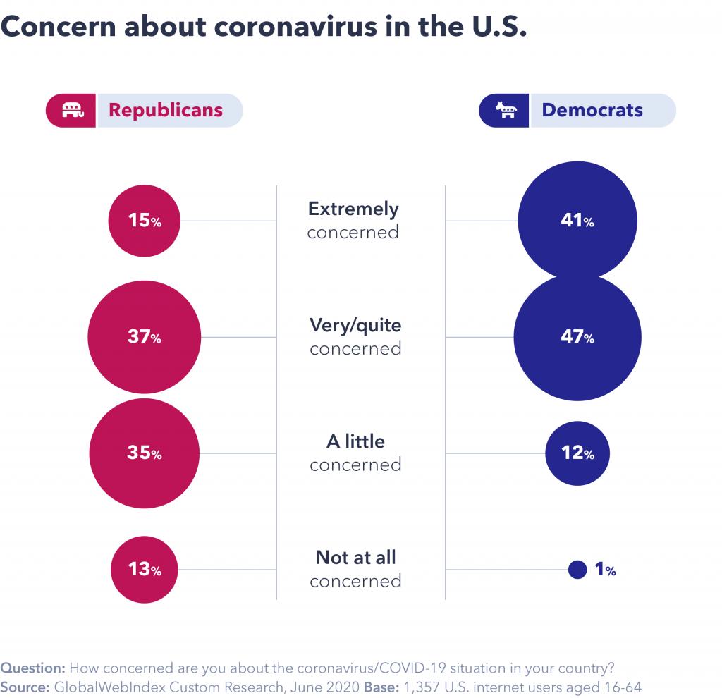 Coronavirus concern in the U.S.